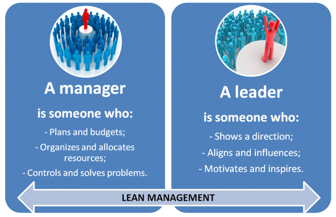 Manager-vs-Leader-e1363072468241