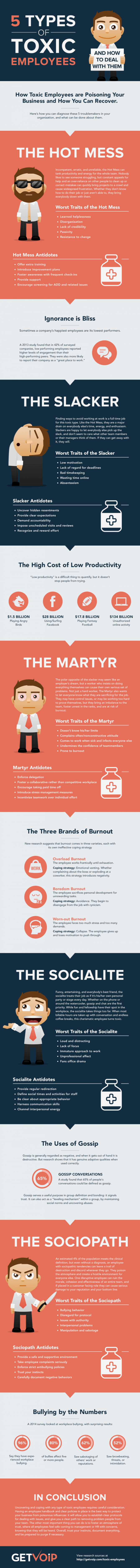 toxic-employees-infographic-700x7849
