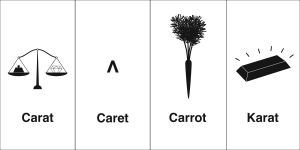 carat caret carrot karat