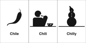 chile chili chilly