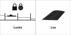locks lox