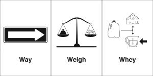 way weigh whey